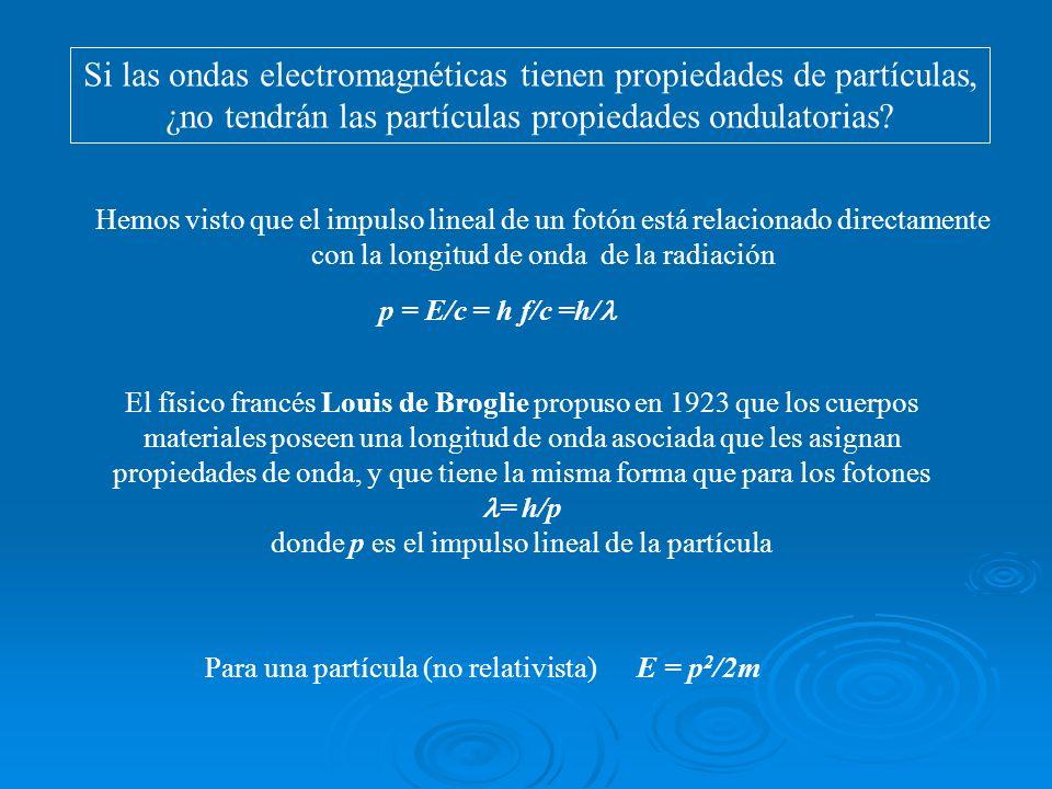 Hemos visto que el impulso lineal de un fotón está relacionado directamente con la longitud de onda de la radiación p = E/c = h f/c =h/ El físico fran