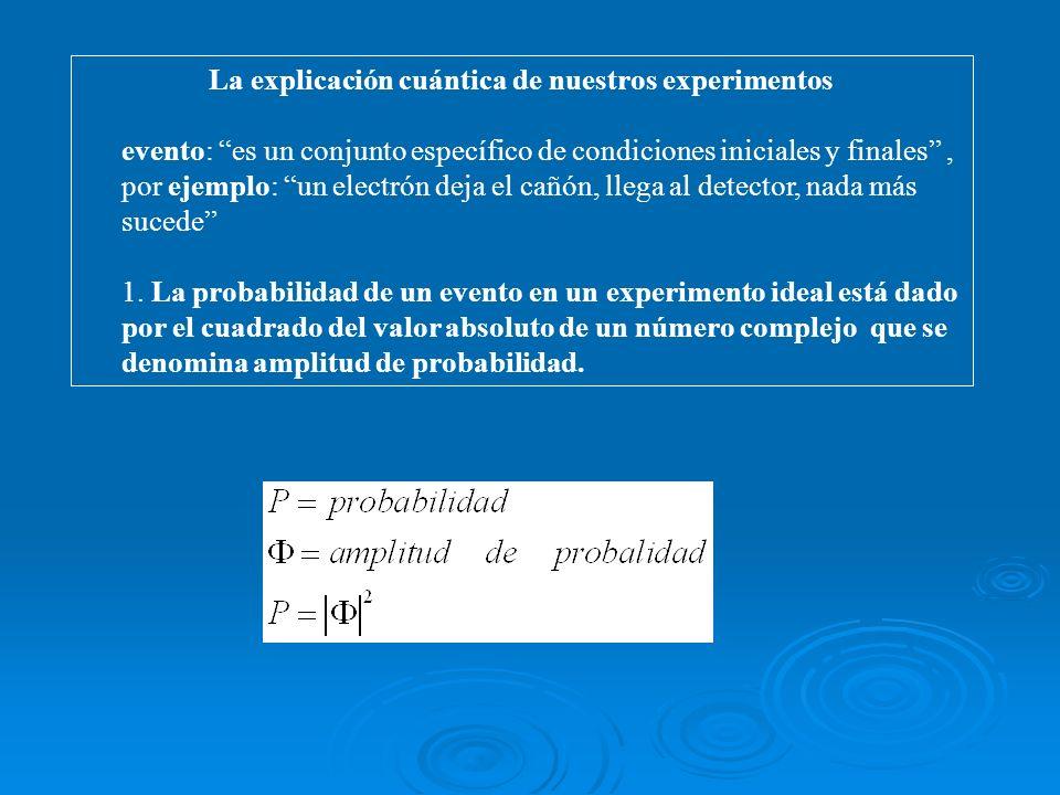 La explicación cuántica de nuestros experimentos evento: es un conjunto específico de condiciones iniciales y finales, por ejemplo: un electrón deja e