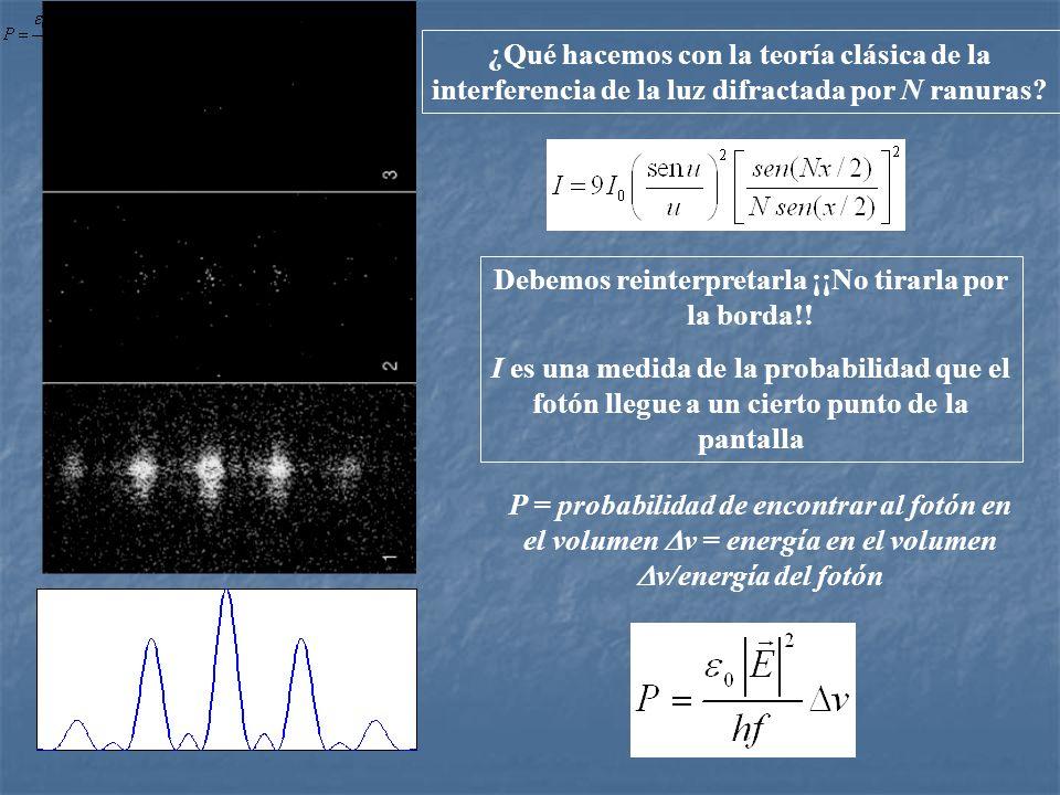 ¿Qué hacemos con la teoría clásica de la interferencia de la luz difractada por N ranuras? Debemos reinterpretarla ¡¡No tirarla por la borda!! I es un