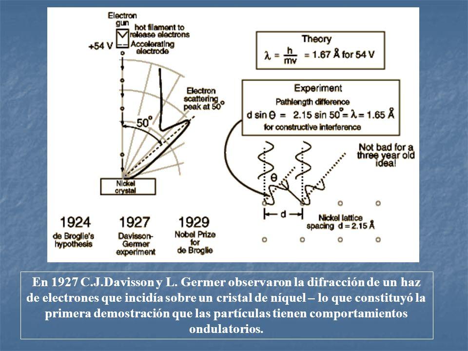 En 1927 C.J.Davisson y L. Germer observaron la difracción de un haz de electrones que incidía sobre un cristal de níquel – lo que constituyó la primer