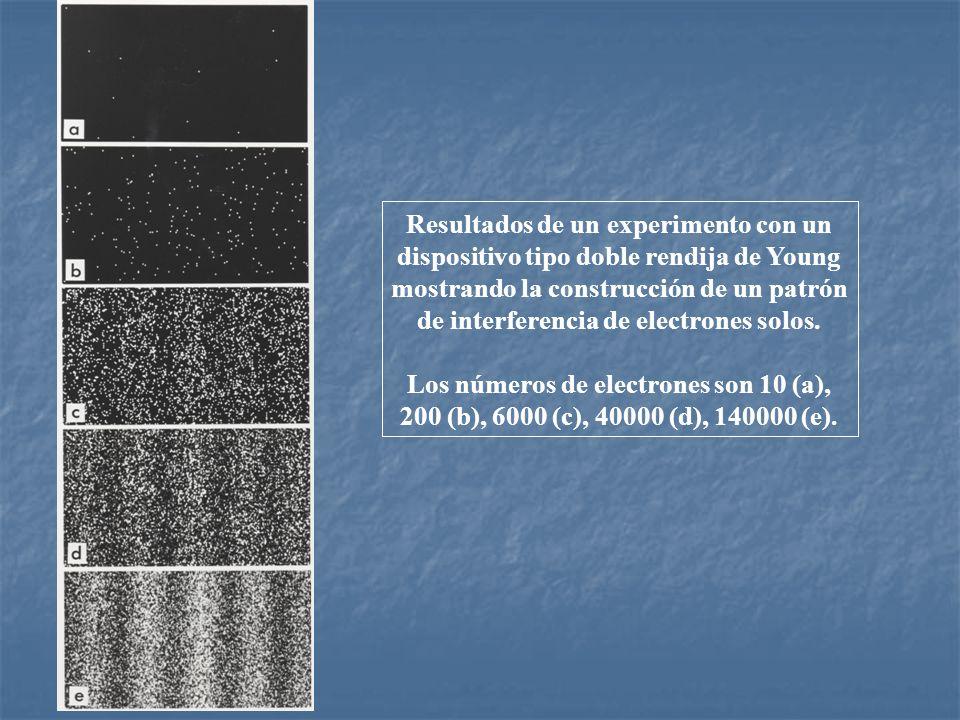 Resultados de un experimento con un dispositivo tipo doble rendija de Young mostrando la construcción de un patrón de interferencia de electrones solo