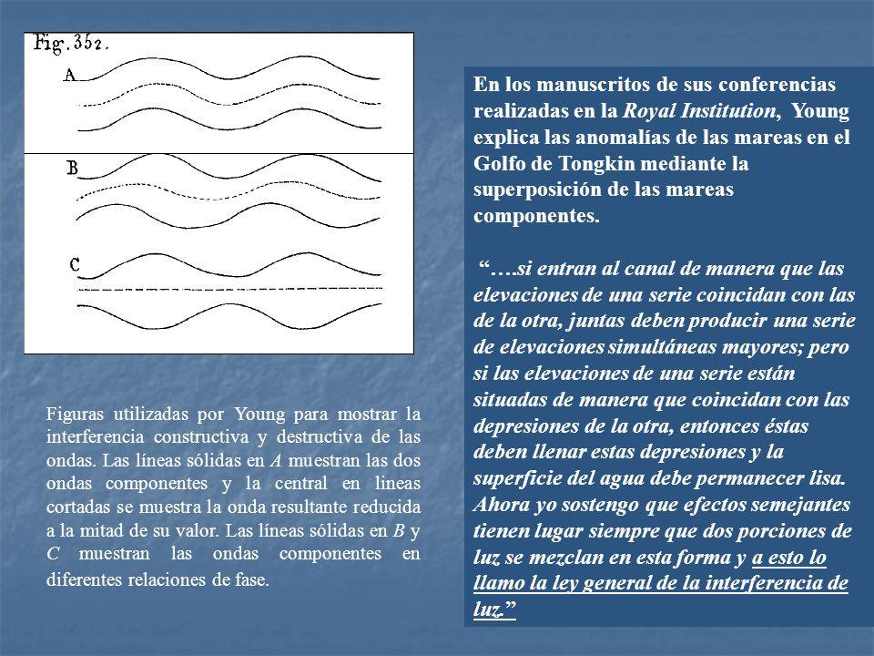 En los manuscritos de sus conferencias realizadas en la Royal Institution, Young explica las anomalías de las mareas en el Golfo de Tongkin mediante l
