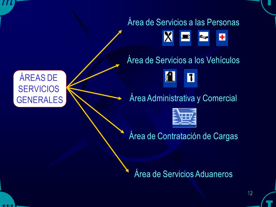 11 ÁREAS O CENTROS DE SERVICIO ÁREAS DE SERVICIOS GENERALES ÁREAS DE SERVICIOS CENTRALES ÁREAS DE SERVICIOS ESPECIALIZADOS