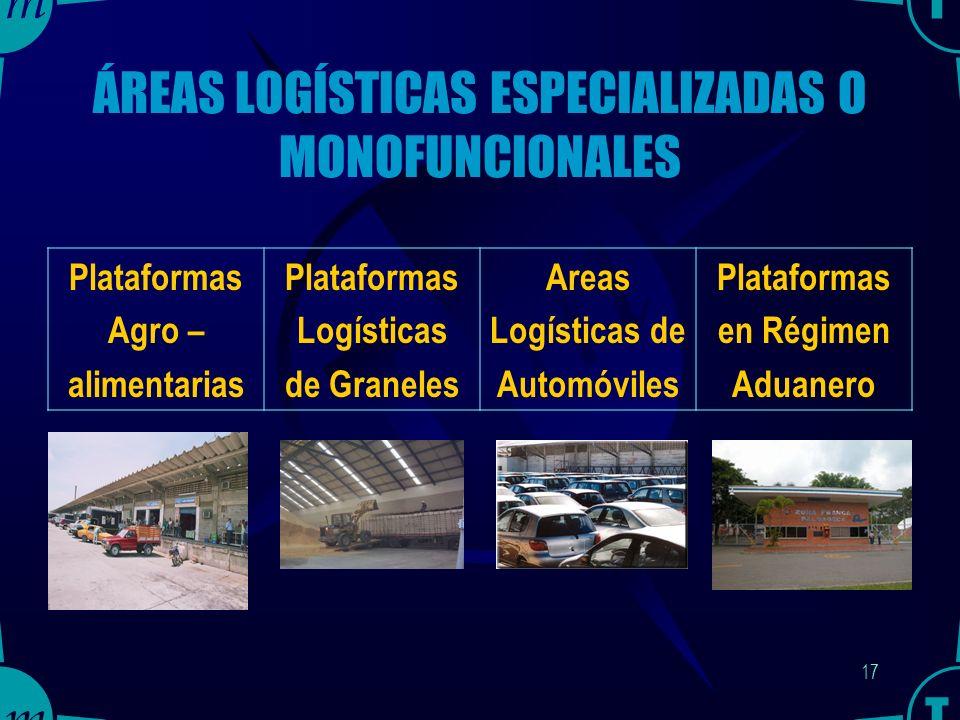 16 ÁREAS LOGÍSTICAS NO ESPECIALIZADAS OPERADORES LOGÍSTICOS EMPRESAS DE TRANSPORTE EMPRESAS DE MANIP.