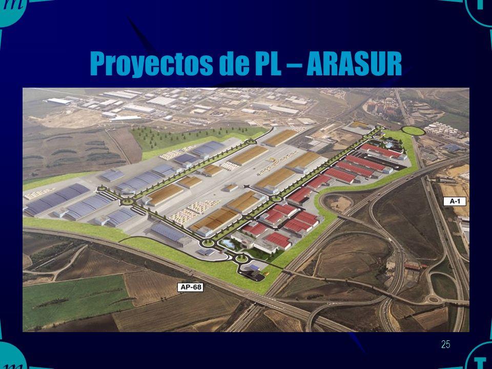 24 Proyectos de PL - PLAZA