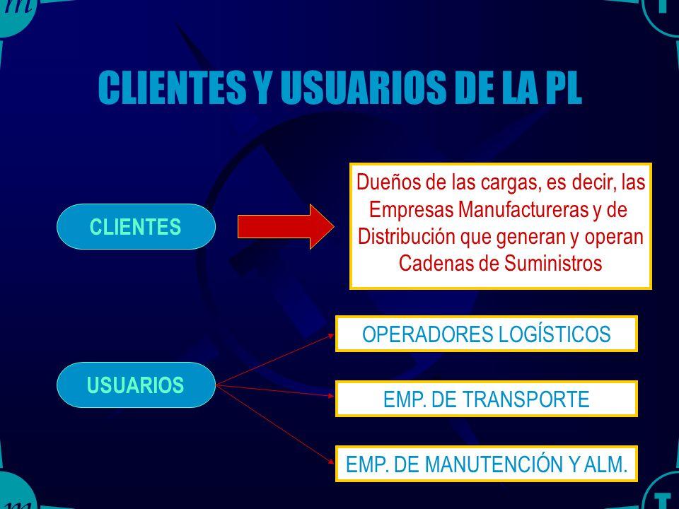 27 Servicios de la PL Servicio fundamental : Arriendo de instalaciones logísticas (bodegas, patios, etc.).