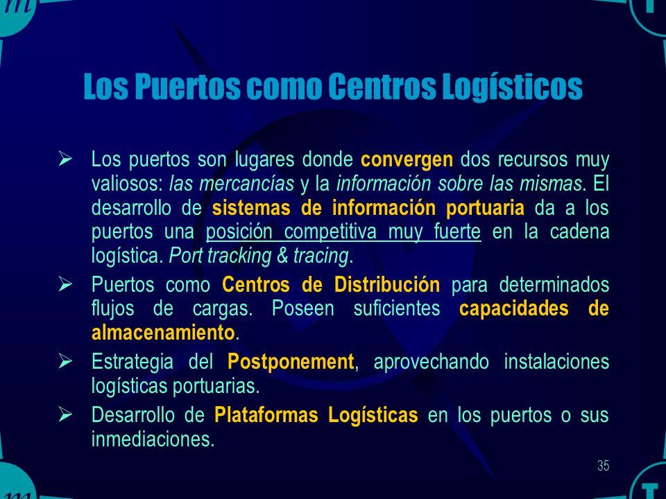 34 Generaciones de los Puertos PUERTOS DE TERCERA GENERACIÓN: Nodo dinámico en las redes internacionales de producción y distribución.