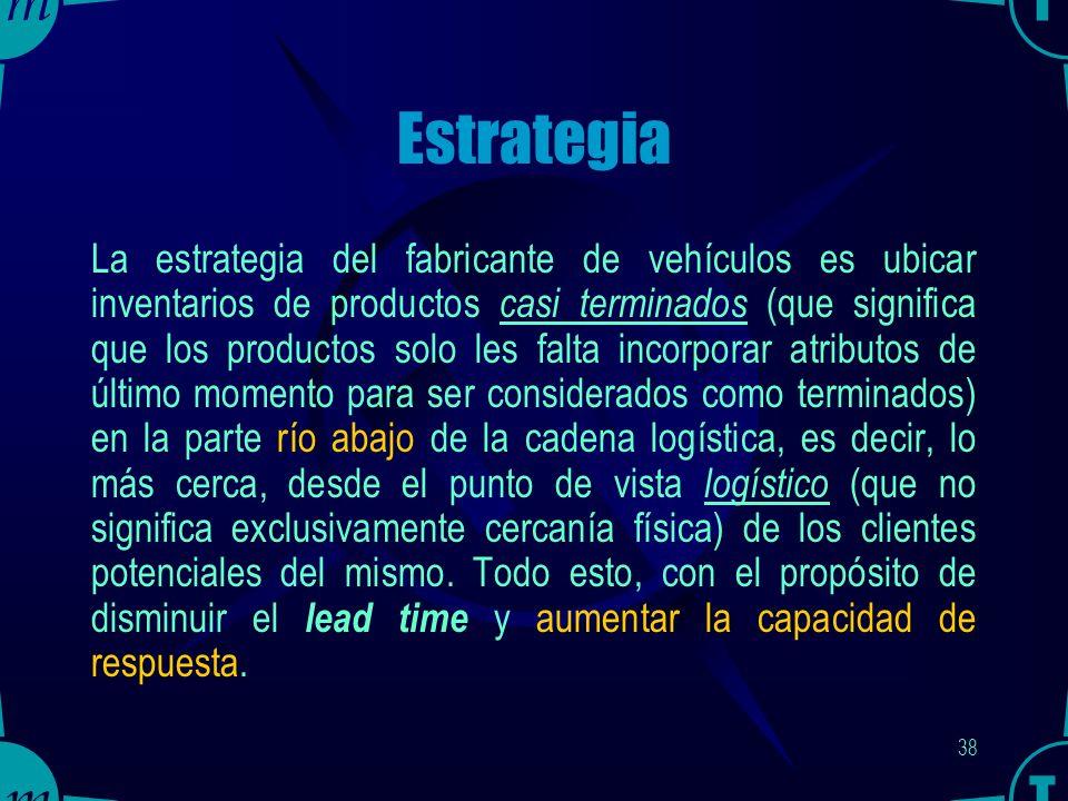 37 Ejemplo de la industria automotriz Exportación de vehículos japoneses a América Latina.