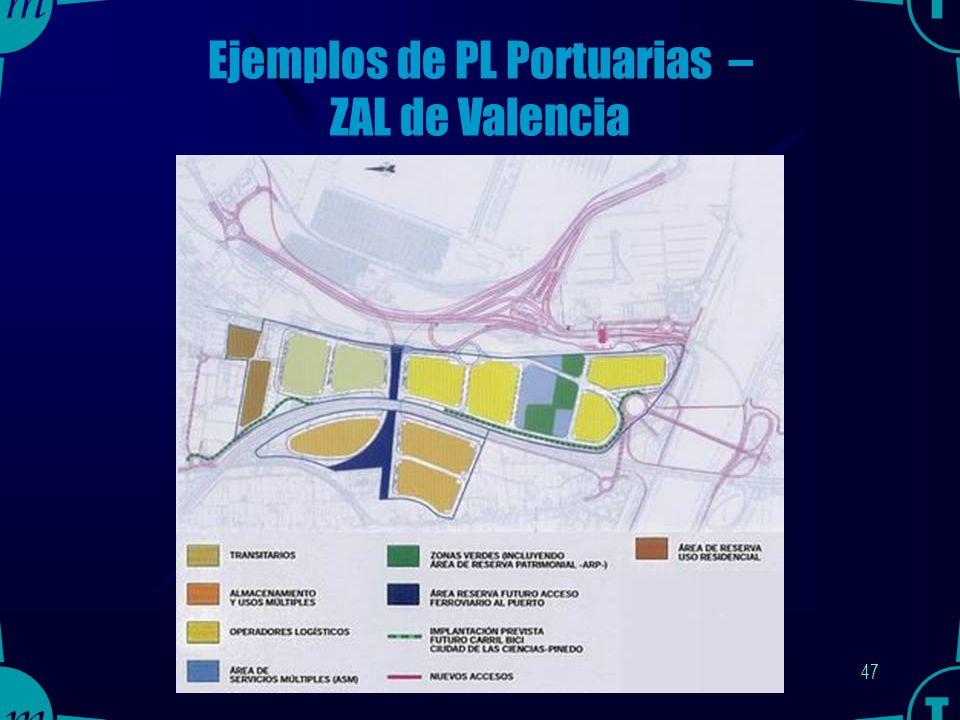 46 Ejemplos de PL Portuarias – ZAL de Barcelona