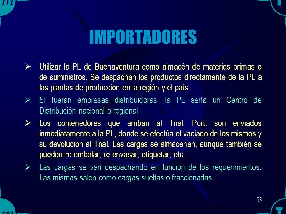 52 Posibles Clientes de una PL anexa al Tnal. Port.