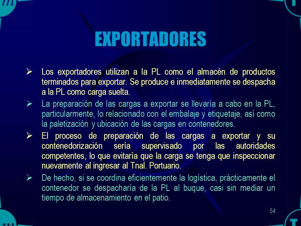 53 IMPORTADORES Utilizar la PL de Buenaventura como almacén de materias primas o de suministros.