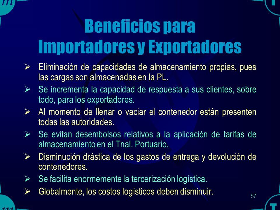 56 Esquema del Negocio Ente Administrador de la PL ARRENDATARIOS DE LAS INSTALACIONES AUTORIDADES PRESTADORES DE SERVICIOS CONEXOS Imp.