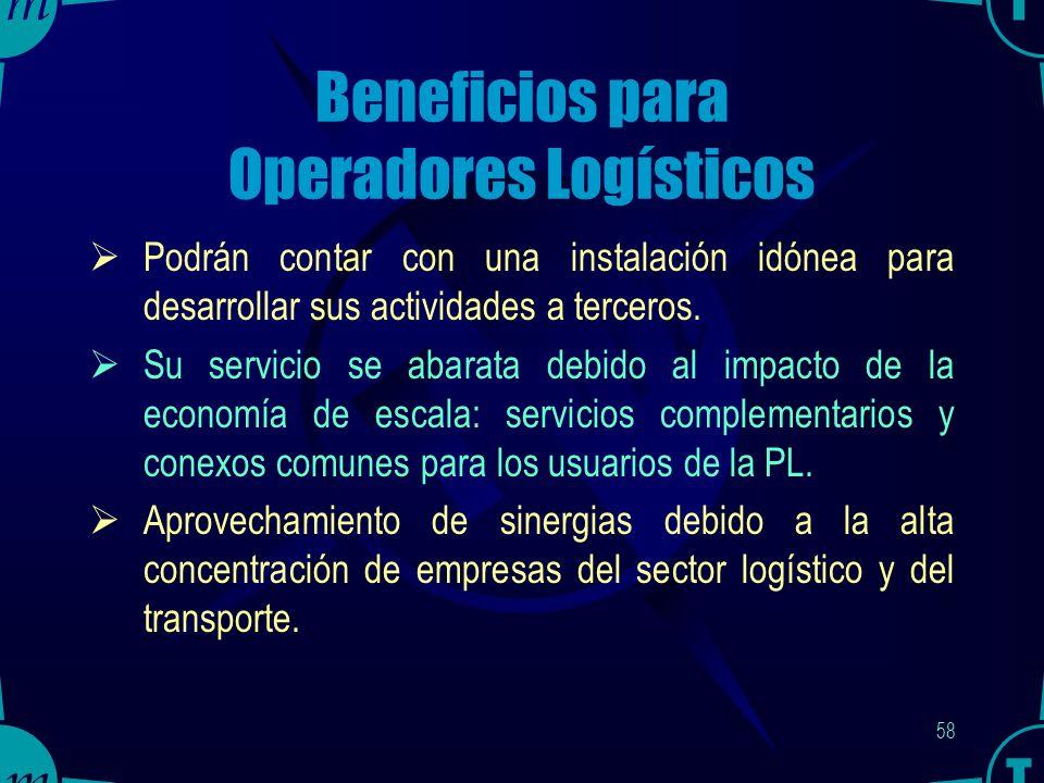 57 Beneficios para Importadores y Exportadores Eliminación de capacidades de almacenamiento propias, pues las cargas son almacenadas en la PL.