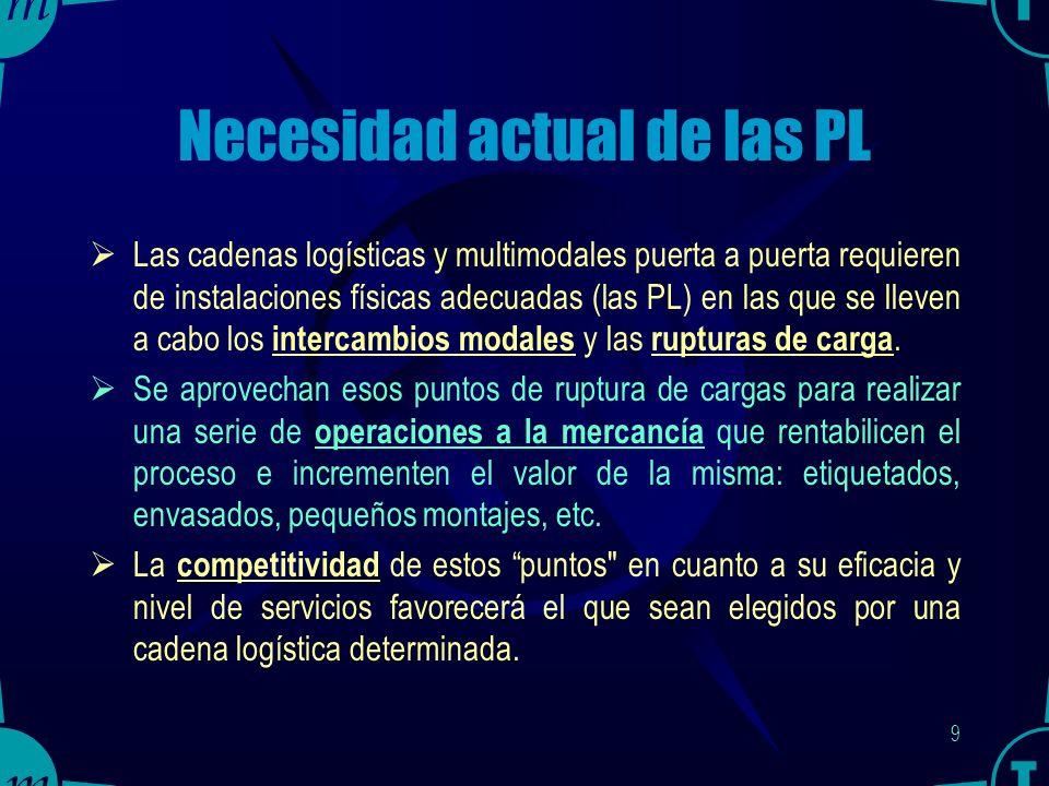 8 Definición de PL establecida por EUROPLATFORMS Debe también estar provista de todos los equipamientos colectivos necesarios para el buen funcionamiento de las actividades descritas anteriormente y comprender servicios comunes para las personas y para los vehículos de los usuarios.