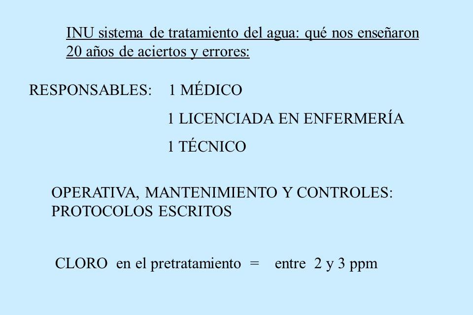 CLORO en el pretratamiento = entre 2 y 3 ppm RESPONSABLES: 1 MÉDICO 1 LICENCIADA EN ENFERMERÍA 1 TÉCNICO OPERATIVA, MANTENIMIENTO Y CONTROLES: PROTOCO