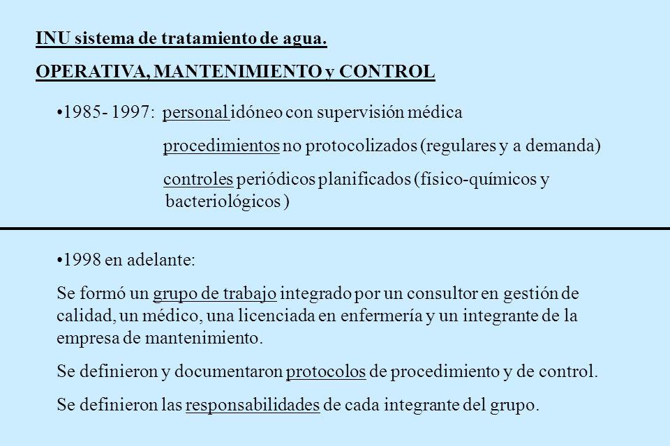 INU sistema de tratamiento de agua. OPERATIVA, MANTENIMIENTO y CONTROL 1985- 1997: personal idóneo con supervisión médica procedimientos no protocoliz
