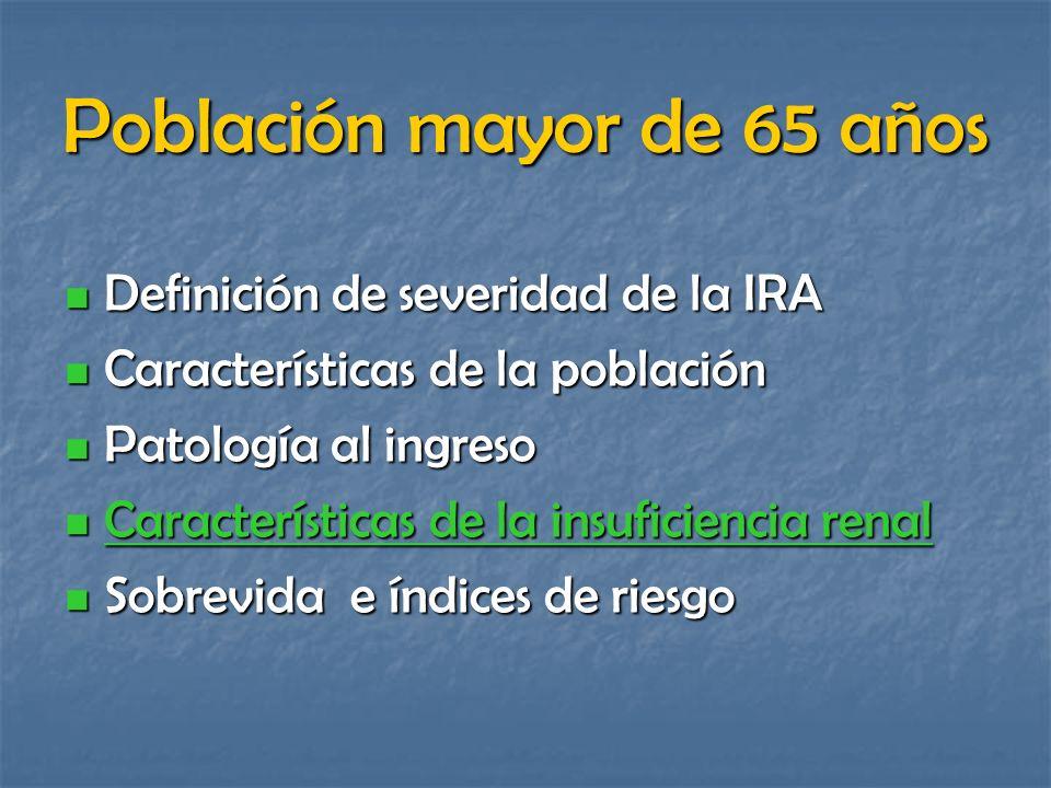Población mayor de 65 años Definición de severidad de la IRA Definición de severidad de la IRA Características de la población Características de la p