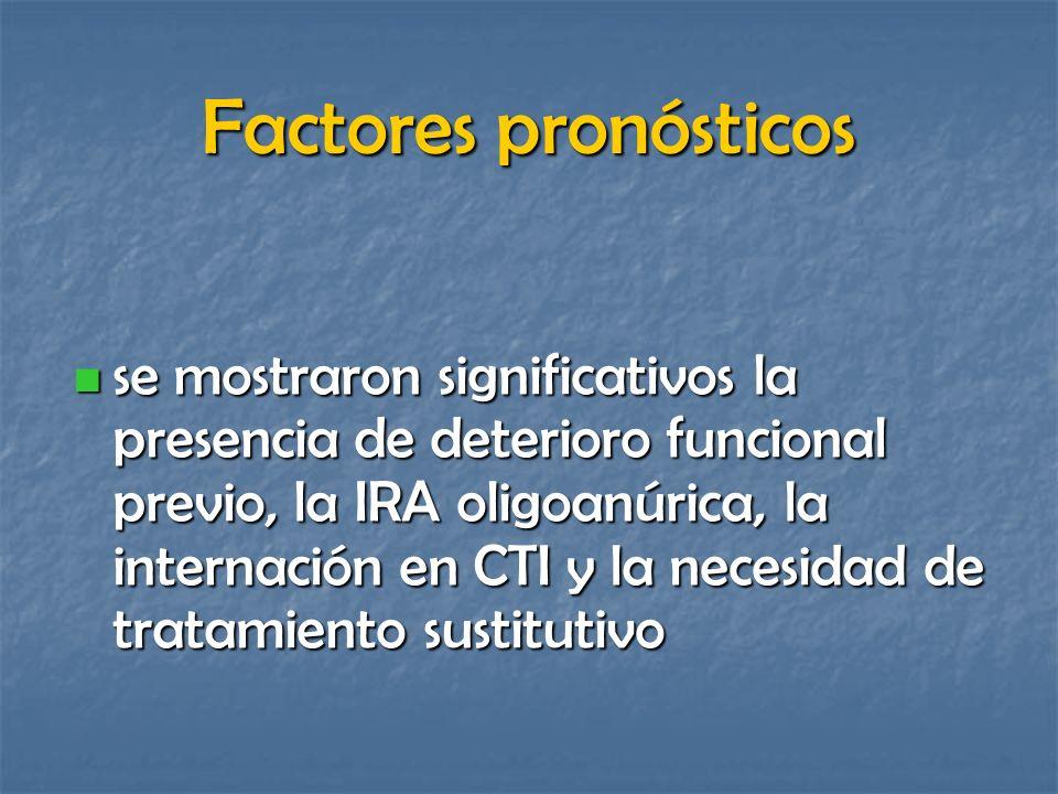 Factores pronósticos se mostraron significativos la presencia de deterioro funcional previo, la IRA oligoanúrica, la internación en CTI y la necesidad
