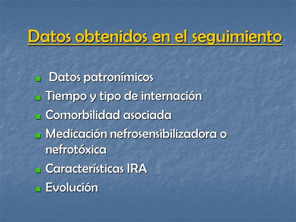 Datos obtenidos en el seguimiento Datos patronímicos Datos patronímicos Tiempo y tipo de internación Comorbilidad asociada Medicación nefrosensibiliza