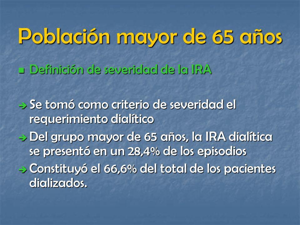 202588 Afiliados> de 14 años 9357 ingresos 235 Episodios IRA < 65 años n: 57(22,5%) >65 años n: 169(71,9%) IRA médica n: 163 (69,4%) IRA dialítica n: 72 (30,6%) < 65 años n: 15 (20,8%) >65 años n: 48 (66,6%) >75 años n: 24 (33,3%) >80 años n: 12 (16,7%) >65 años n: 121 (74,2%) < 65 años n: 42 (25,8%) >75 años n: 80 (49,1%) >80 años n: 48 (29,4%)
