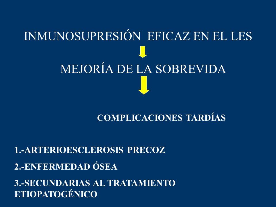INMUNOSUPRESIÓN EFICAZ EN EL LES MEJORÍA DE LA SOBREVIDA COMPLICACIONES TARDÍAS 1.-ARTERIOESCLEROSIS PRECOZ 2.-ENFERMEDAD ÓSEA 3.-SECUNDARIAS AL TRATA