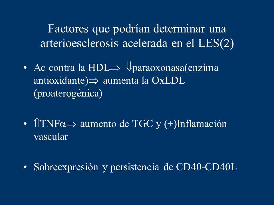 Factores que podrían determinar una arterioesclerosis acelerada en el LES(2) Ac contra la HDL paraoxonasa(enzima antioxidante) aumenta la OxLDL (proat