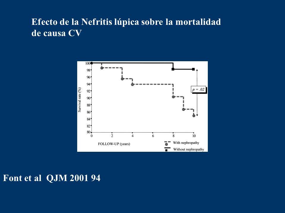 Efecto de la Nefritis lúpica sobre la mortalidad de causa CV Font et al QJM 2001 94