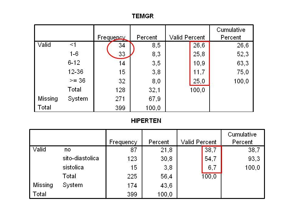 FSGS Celular Criterios de Inclusión –Por lo menos 1 glomérulo con hipercelularidad segmentaria endocapilar ocluyendo la luz con o sin células espumosas o kariorrexis, comprometiendo por lo menos 25% del ovillo –Habitualmente existe hipertrofia e hiperplasia podocitaria pero no es un hecho requerido para el diagnóstico Criterios de exclusión –Variante Tip –Variante Colapsante
