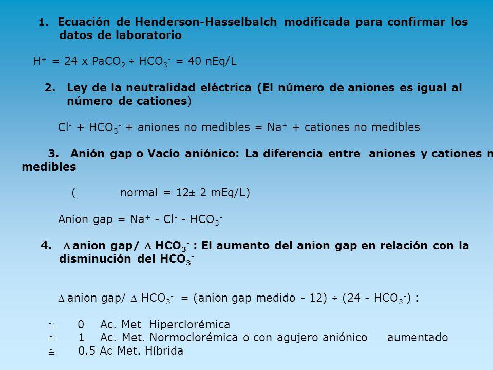 1. Ecuación de Henderson-Hasselbalch modificada para confirmar los datos de laboratorio H + = 24 x PaCO 2 ÷ HCO 3 - = 40 nEq/L 2. Ley de la neutralida