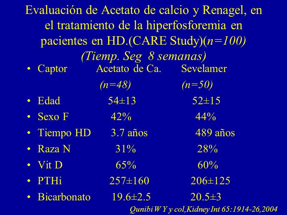 Evaluación de Acetato de calcio y Renagel, en el tratamiento de la hiperfosforemia en pacientes en HD.(CARE Study)(n=100) (Tiemp. Seg 8 semanas) Capto