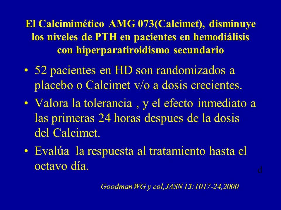 El Calcimimético AMG 073(Calcimet), disminuye los niveles de PTH en pacientes en hemodiálisis con hiperparatiroidismo secundario 52 pacientes en HD so