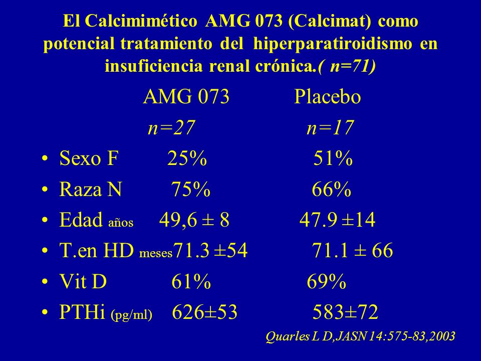 El Calcimimético AMG 073 (Calcimat) como potencial tratamiento del hiperparatiroidismo en insuficiencia renal crónica.( n=71) AMG 073 Placebo n=27 n=1