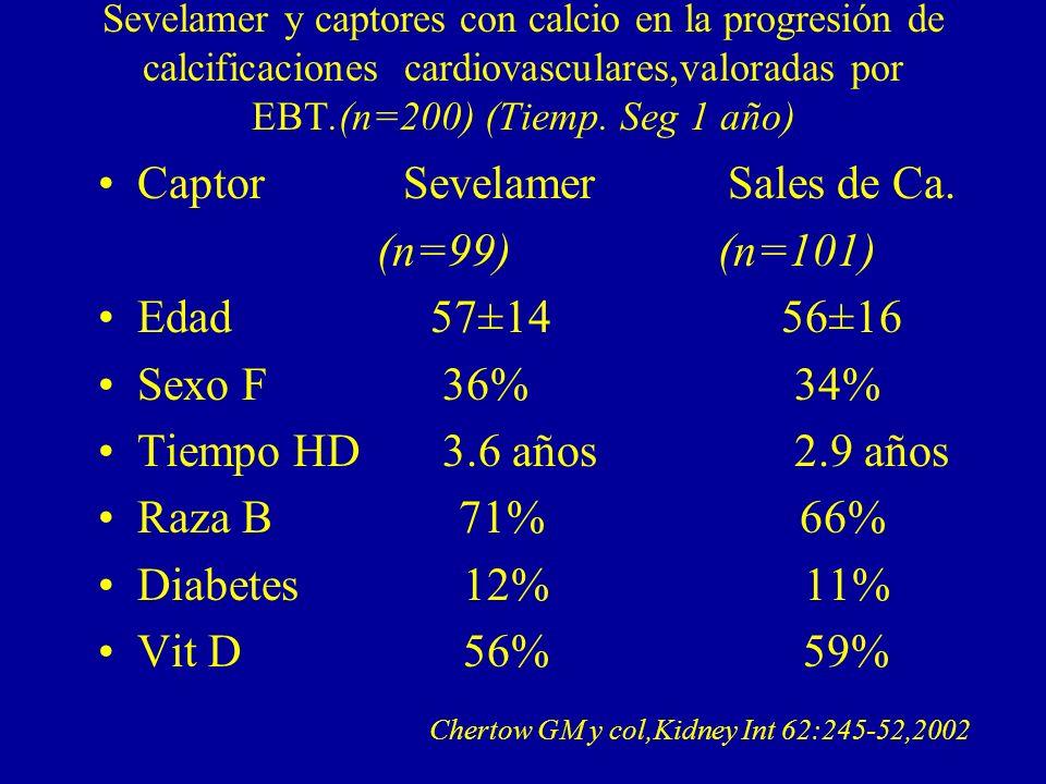 Sevelamer y captores con calcio en la progresión de calcificaciones cardiovasculares,valoradas por EBT.(n=200) (Tiemp. Seg 1 año) Captor Sevelamer Sal