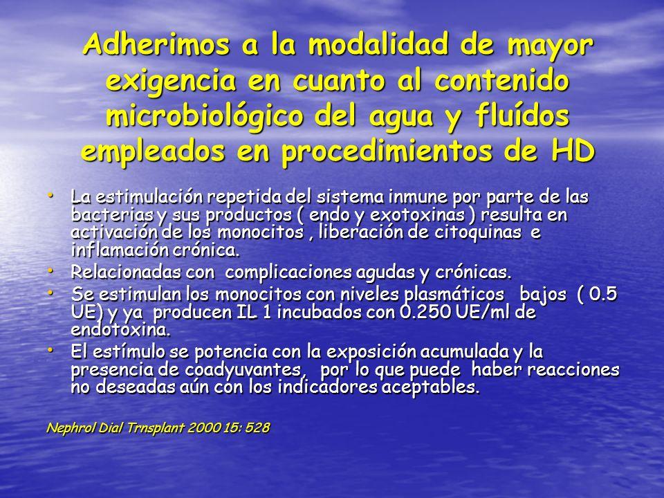 Adherimos a la modalidad de mayor exigencia en cuanto al contenido microbiológico del agua y fluídos empleados en procedimientos de HD La estimulación