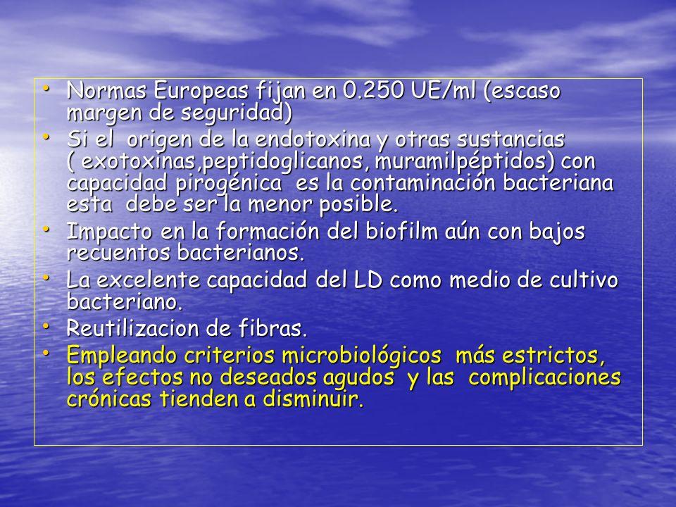 Normas Europeas fijan en 0.250 UE/ml (escaso margen de seguridad) Normas Europeas fijan en 0.250 UE/ml (escaso margen de seguridad) Si el origen de la