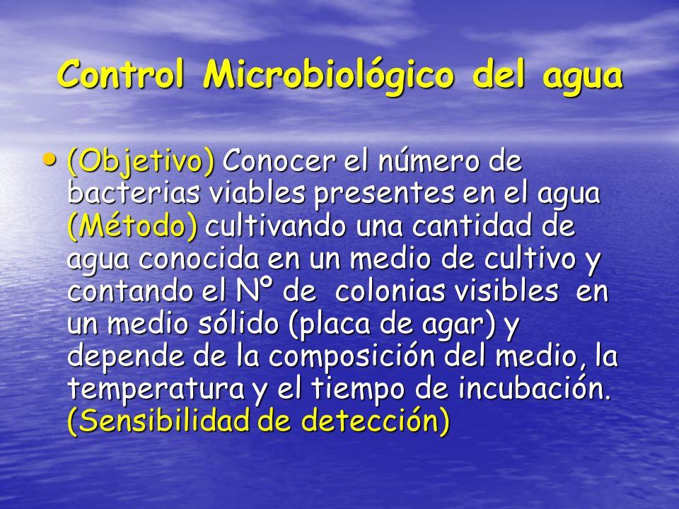 Control Microbiológico del agua ( Objetivo) Conocer el número de bacterias viables presentes en el agua (Método) cultivando una cantidad de agua conoc