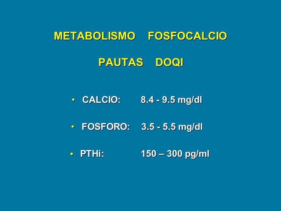 METABOLISMO FOSFOCALCIO PAUTAS DOQI CALCIO: 8.4 - 9.5 mg/dlCALCIO: 8.4 - 9.5 mg/dl FOSFORO: 3.5 - 5.5 mg/dlFOSFORO: 3.5 - 5.5 mg/dl PTHi: 150 – 300 pg