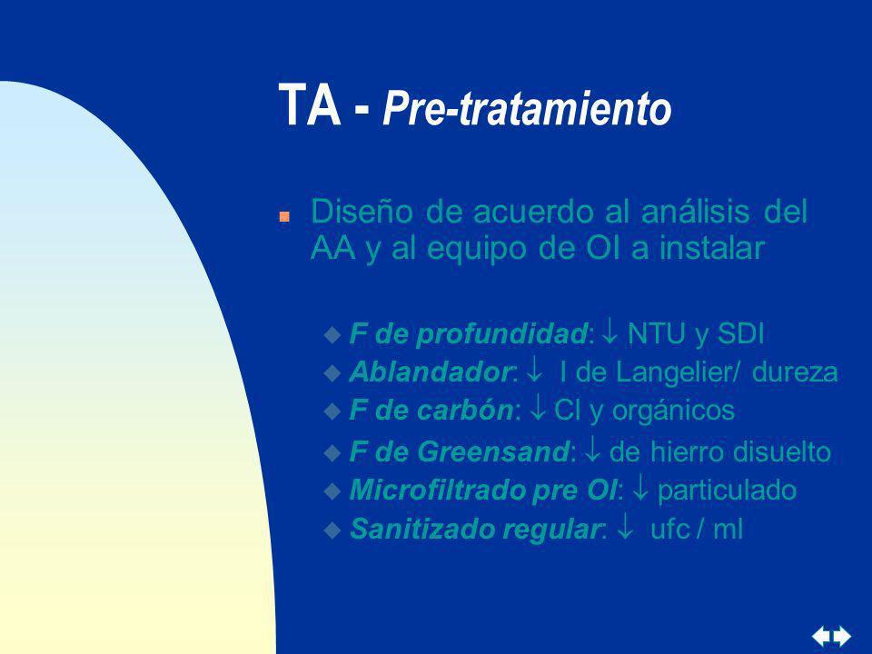 TA - Pre-tratamiento n Diseño de acuerdo al análisis del AA y al equipo de OI a instalar F de profundidad: NTU y SDI Ablandador: I de Langelier/ durez