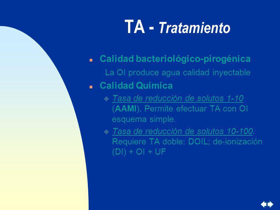 TA - Tratamiento n Calidad bacteriológico-pirogénica La OI produce agua calidad inyectable n Calidad Química u Tasa de reducción de solutos 1-10 (AAMI