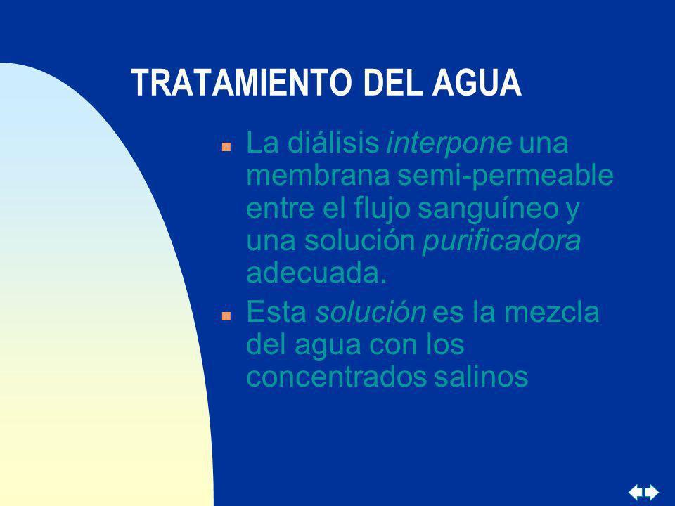 TRATAMIENTO DEL AGUA n La diálisis interpone una membrana semi-permeable entre el flujo sanguíneo y una solución purificadora adecuada. n Esta solució