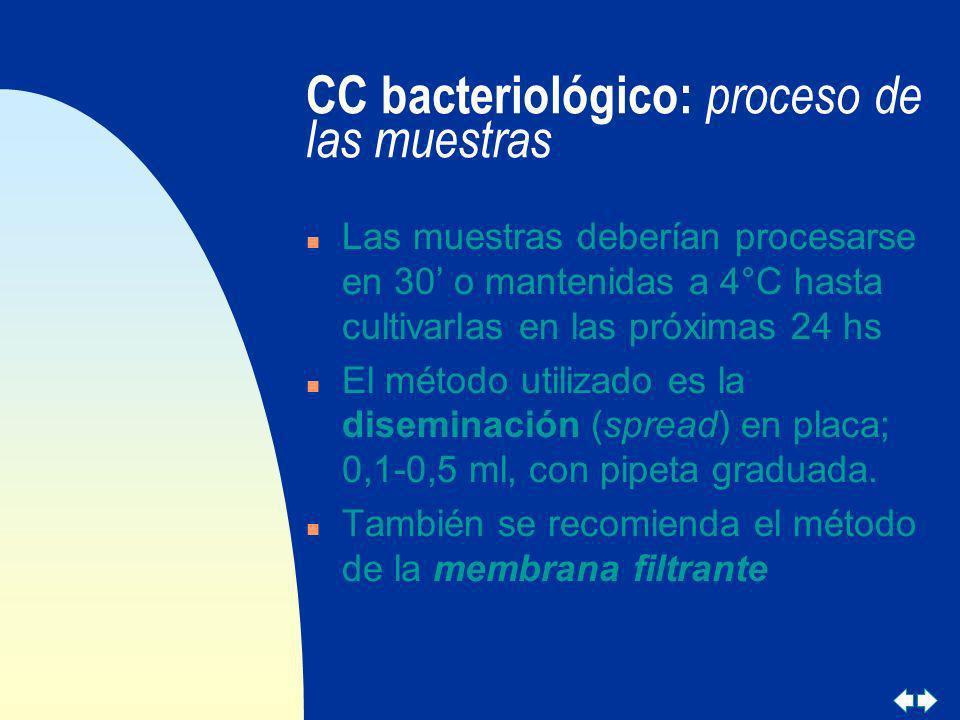 CC bacteriológico: proceso de las muestras n Las muestras deberían procesarse en 30 o mantenidas a 4°C hasta cultivarlas en las próximas 24 hs n El mé