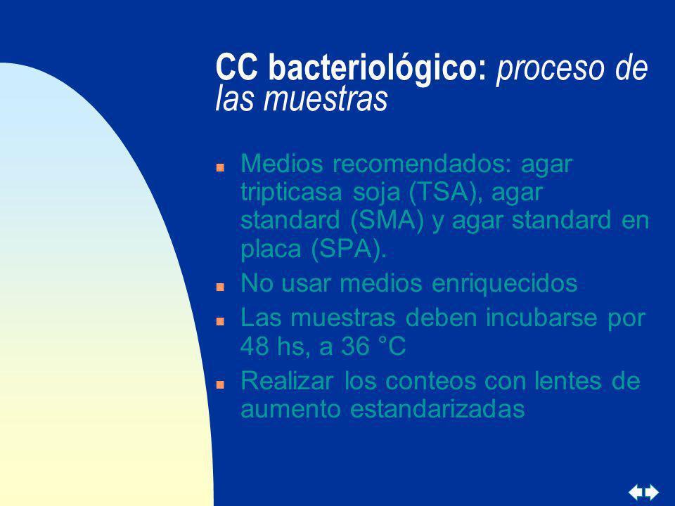 CC bacteriológico: proceso de las muestras n Medios recomendados: agar tripticasa soja (TSA), agar standard (SMA) y agar standard en placa (SPA). n No