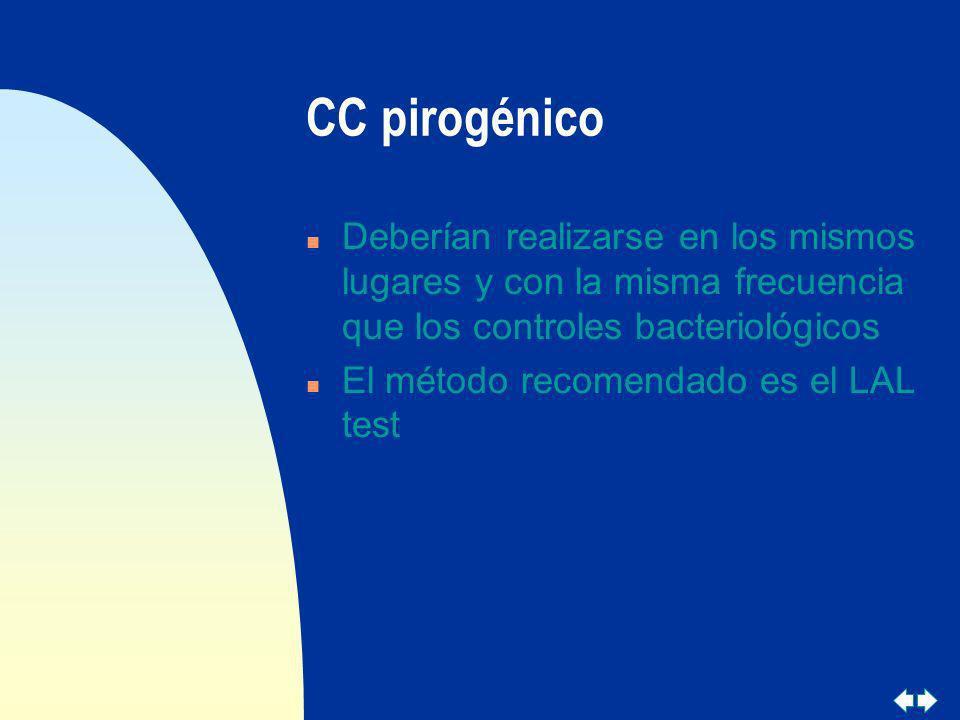 CC pirogénico n Deberían realizarse en los mismos lugares y con la misma frecuencia que los controles bacteriológicos n El método recomendado es el LA