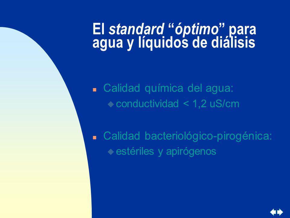 El standard óptimo para agua y líquidos de diálisis n Calidad química del agua: u conductividad < 1,2 uS/cm n Calidad bacteriológico-pirogénica: u est