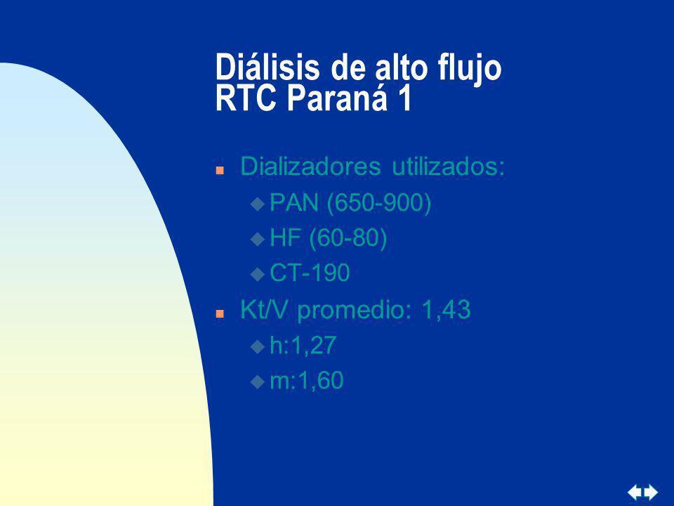 Diálisis de alto flujo RTC Paraná 1 n Dializadores utilizados: u PAN (650-900) u HF (60-80) u CT-190 n Kt/V promedio: 1,43 u h:1,27 u m:1,60