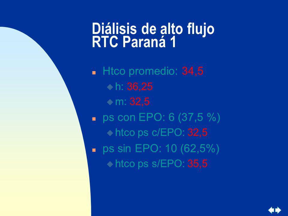 Diálisis de alto flujo RTC Paraná 1 n Htco promedio: 34,5 u h: 36,25 u m: 32,5 n ps con EPO: 6 (37,5 %) u htco ps c/EPO: 32,5 n ps sin EPO: 10 (62,5%)
