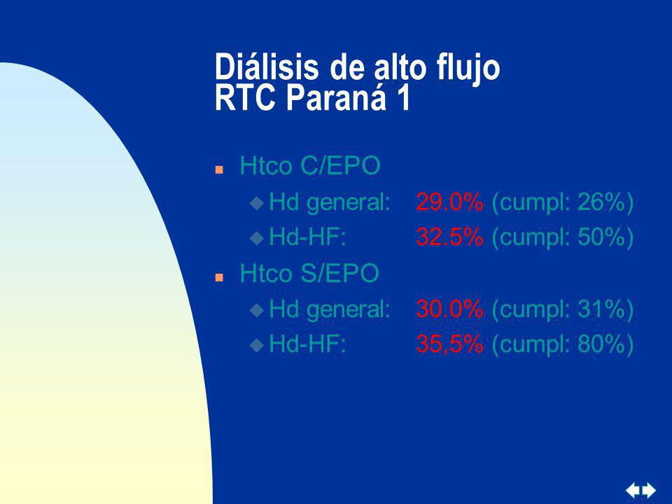 Diálisis de alto flujo RTC Paraná 1 n Htco C/EPO u Hd general:29.0% (cumpl: 26%) u Hd-HF:32.5% (cumpl: 50%) n Htco S/EPO u Hd general:30.0% (cumpl: 31