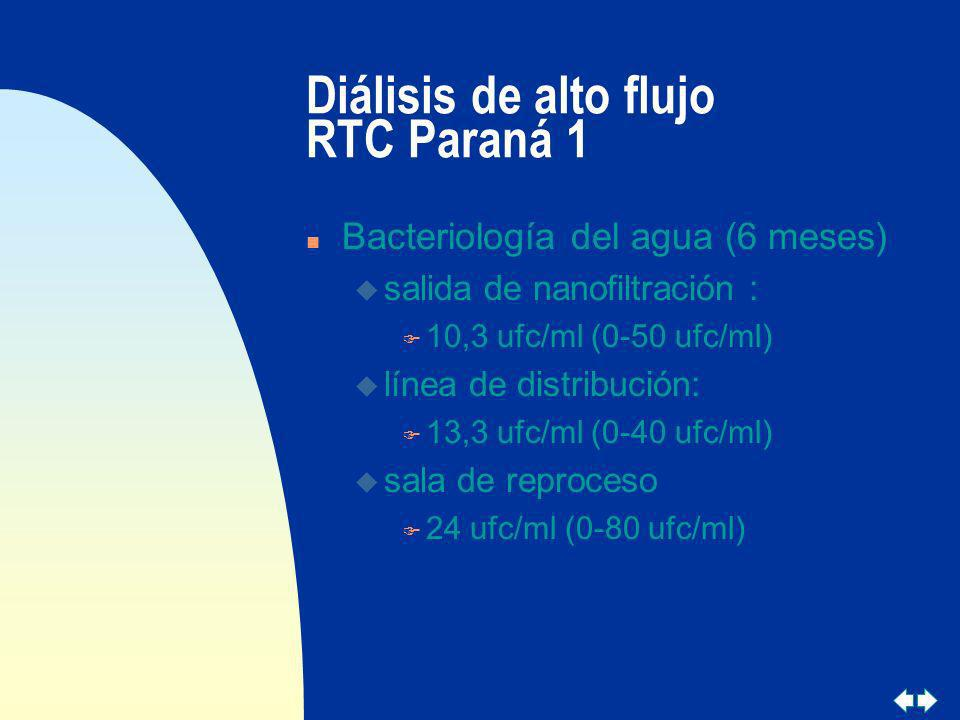 Diálisis de alto flujo RTC Paraná 1 n Bacteriología del agua (6 meses) u salida de nanofiltración : F 10,3 ufc/ml (0-50 ufc/ml) u línea de distribució