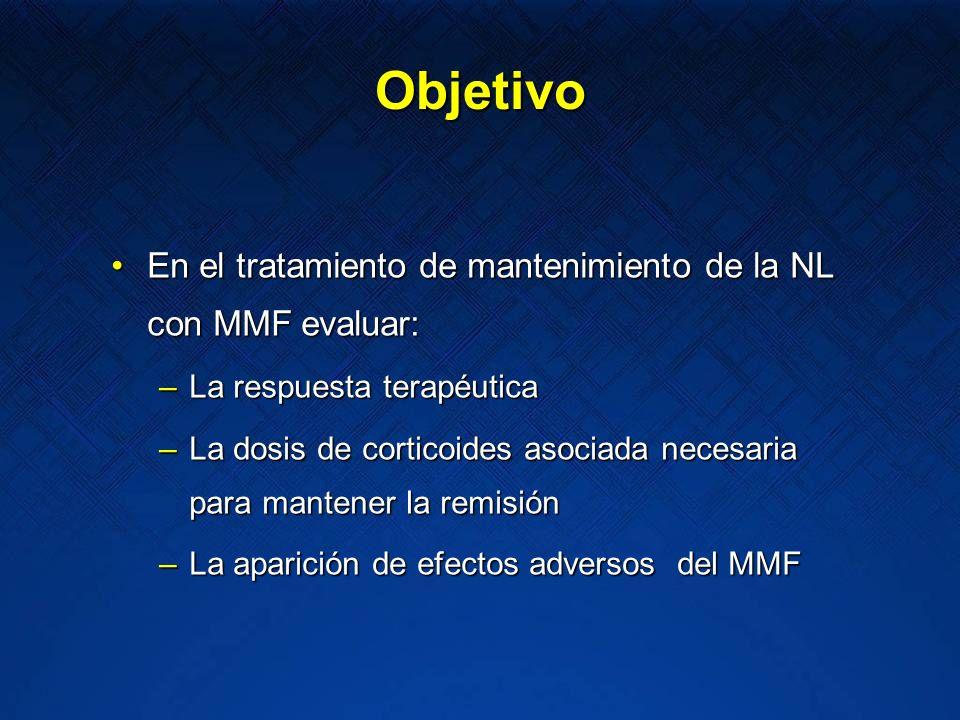 Objetivo En el tratamiento de mantenimiento de la NL con MMF evaluar:En el tratamiento de mantenimiento de la NL con MMF evaluar: –La respuesta terapé