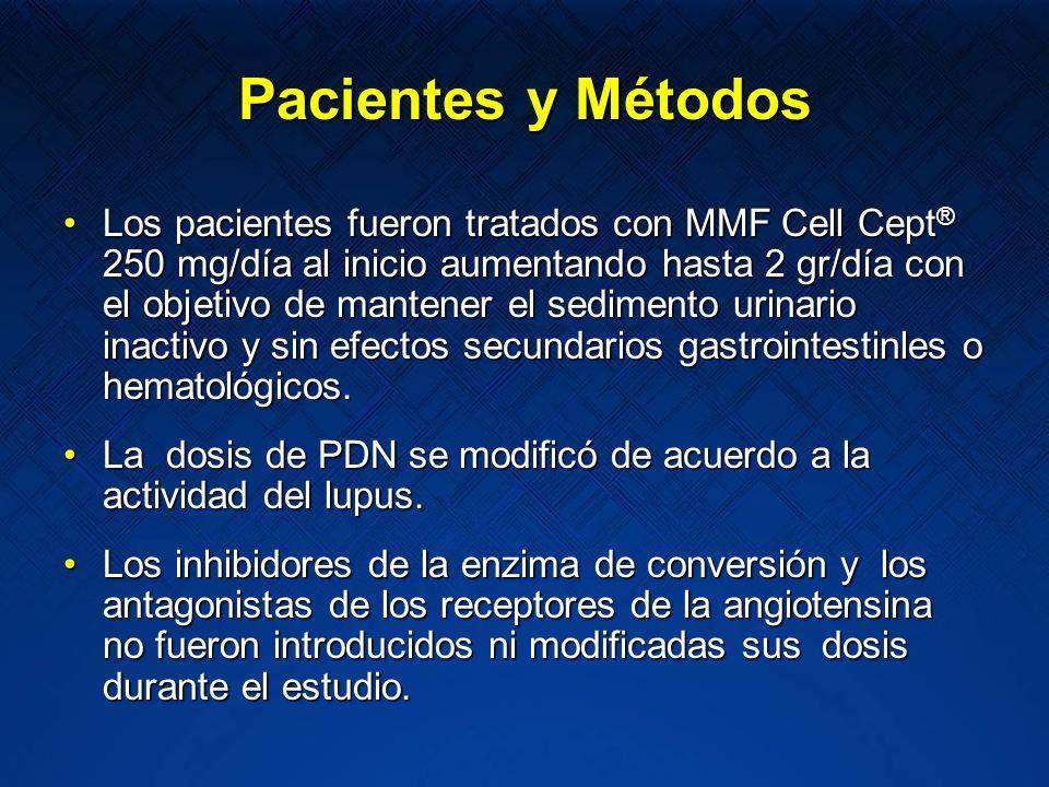 Pacientes y Métodos Los pacientes fueron tratados con MMF Cell Cept ® 250 mg/día al inicio aumentando hasta 2 gr/día con el objetivo de mantener el se